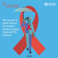 ICD 11 slides-HIV