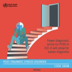 ICD 11 slides-PTSD